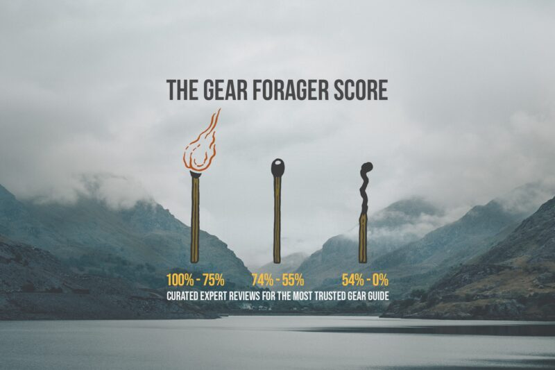The Gear Forager Score showing the different levels of rating